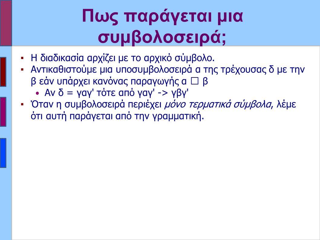 Πως παράγεται μια συμβολοσειρά; ▪Η διαδικασία αρχίζει με το αρχικό σύμβολο.