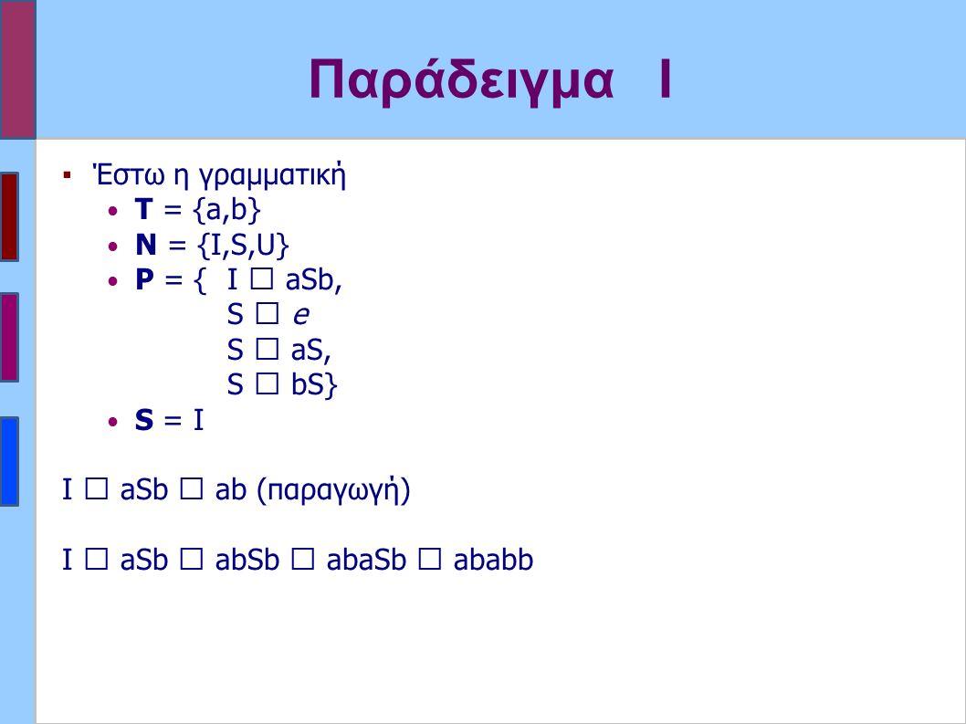 ΠαράδειγμαI ▪Έστω η γραμματική Τ = {a,b} N = {I,S,U} P = {I  aSb, S  e S  aS, S  bS} S = I Ι  aSb  ab (παραγωγή) Ι  aSb  abSb  abaSb  ababb
