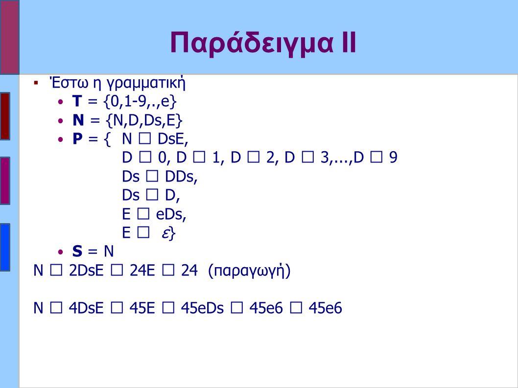 Παράδειγμα II ▪Έστω η γραμματική Τ = {0,1-9,.,e} N = {Ν,D,Ds,E} P = {Ν  DsE, D  0, D  1, D  2, D  3,...,D  9 Ds  DDs, Ds  D, E  eDs, E  ε} S = Ν Ν  2DsE  24E  24 (παραγωγή) N  4DsE  45E  45eDs  45e6  45e6