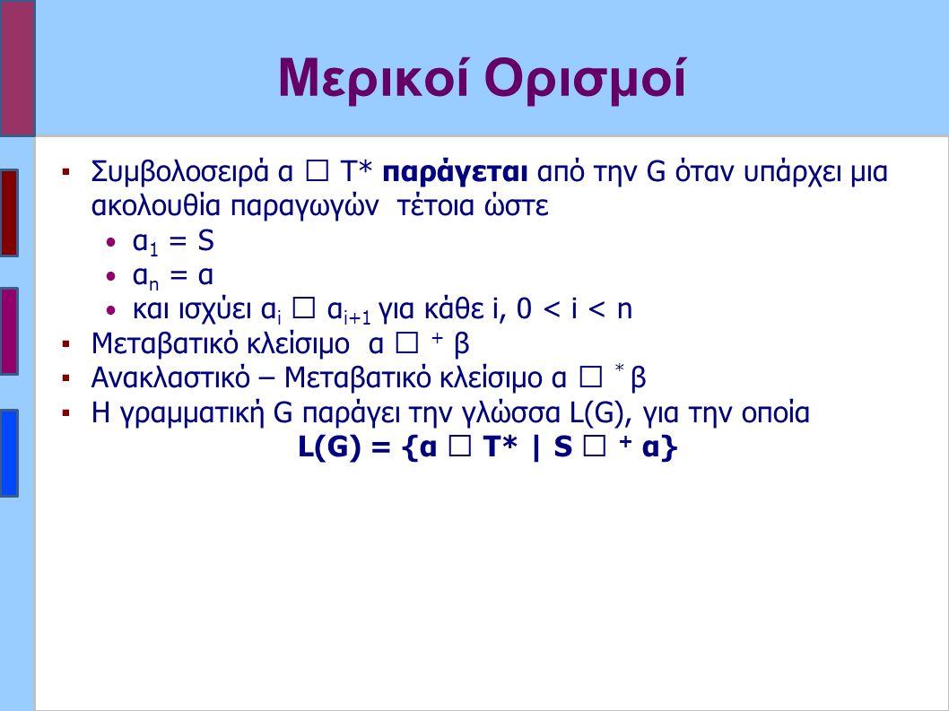Μερικοί Ορισμοί ▪Συμβολοσειρά α  Τ* παράγεται από την G όταν υπάρχει μια ακολουθία παραγωγών τέτοια ώστε α 1 = S α n = α και ισχύει α i  α i+1 για κάθε i, 0 < i < n ▪Μεταβατικό κλείσιμο α  + β ▪Ανακλαστικό – Μεταβατικό κλείσιμο α  * β ▪Η γραμματική G παράγει την γλώσσα L(G), για την οποία L(G) = {α  T* | S  + α}