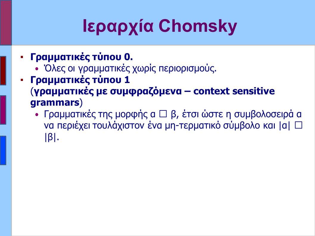 Ιεραρχία Chomsky ▪Γραμματικές τύπου 0. Όλες οι γραμματικές χωρίς περιορισμούς.