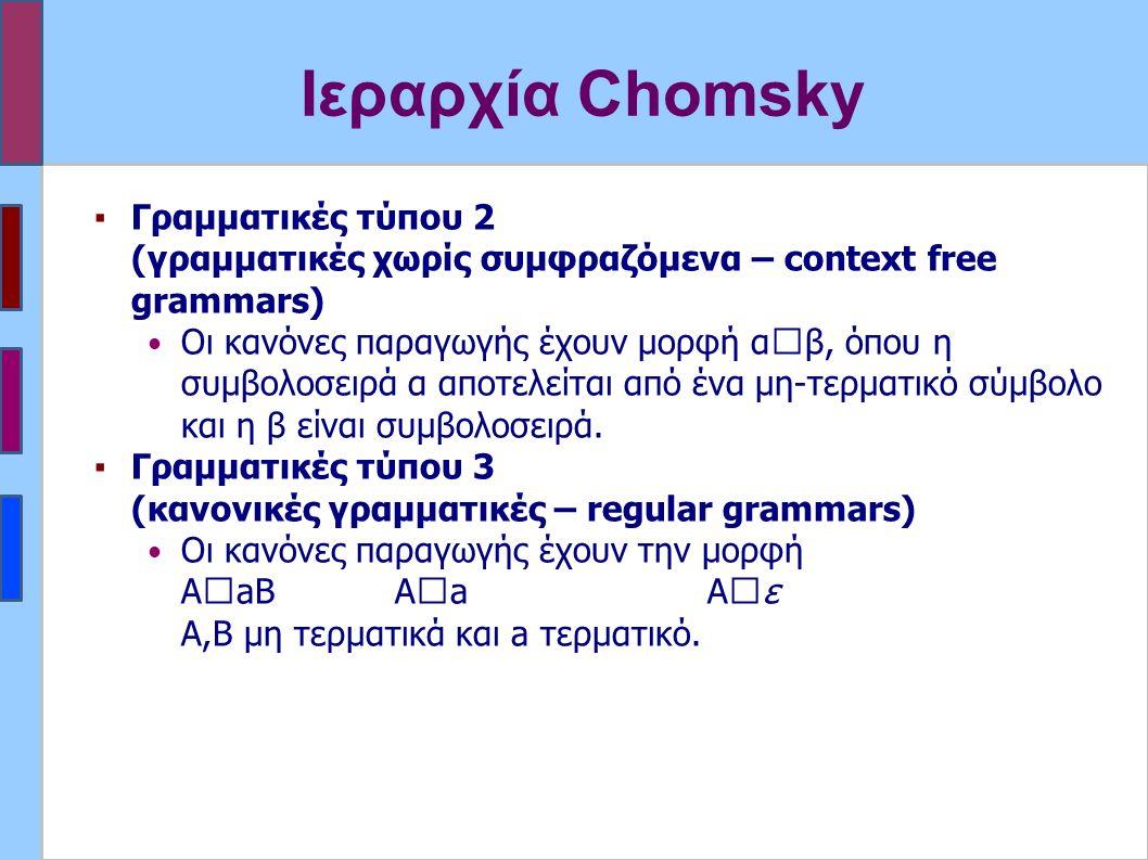Ιεραρχία Chomsky ▪Γραμματικές τύπου 2 (γραμματικές χωρίς συμφραζόμενα – context free grammars) Οι κανόνες παραγωγής έχουν μορφή α  β, όπου η συμβολοσειρά α αποτελείται από ένα μη-τερματικό σύμβολο και η β είναι συμβολοσειρά.