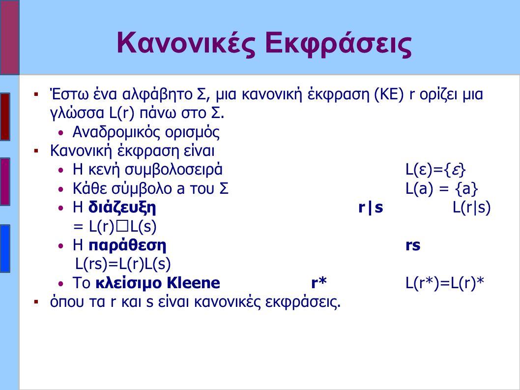 Κανονικές Εκφράσεις ▪Έστω ένα αλφάβητο Σ, μια κανονική έκφραση (KE) r ορίζει μια γλώσσα L(r) πάνω στο Σ.