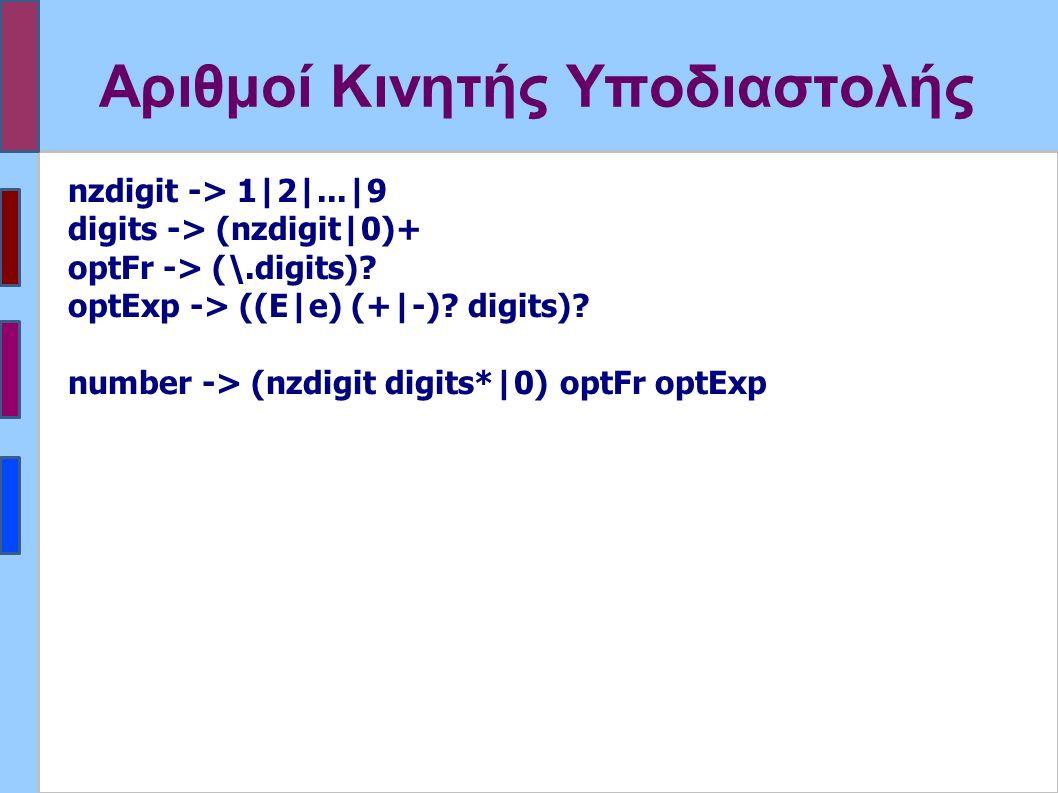 Αριθμοί Κινητής Υποδιαστολής nzdigit -> 1|2|...|9 digits -> (nzdigit|0)+ optFr -> (\.digits).