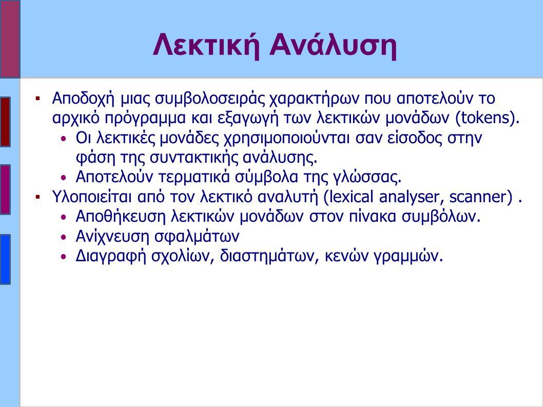 Λεκτική Ανάλυση ▪Αποδοχή μιας συμβολοσειράς χαρακτήρων που αποτελούν το αρχικό πρόγραμμα και εξαγωγή των λεκτικών μονάδων (tokens).