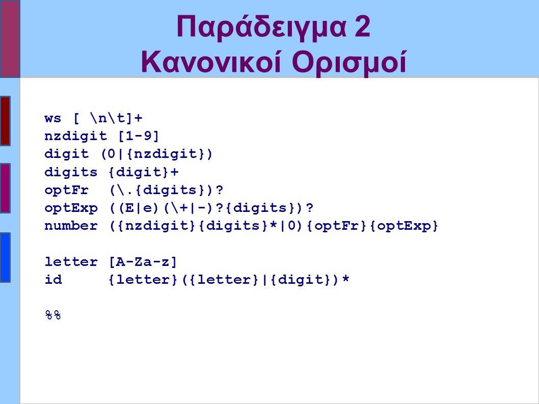 Παράδειγμα 2 Κανονικοί Ορισμοί ws [ \n\t]+ nzdigit [1-9] digit (0|{nzdigit}) digits {digit}+ optFr (\.{digits}).