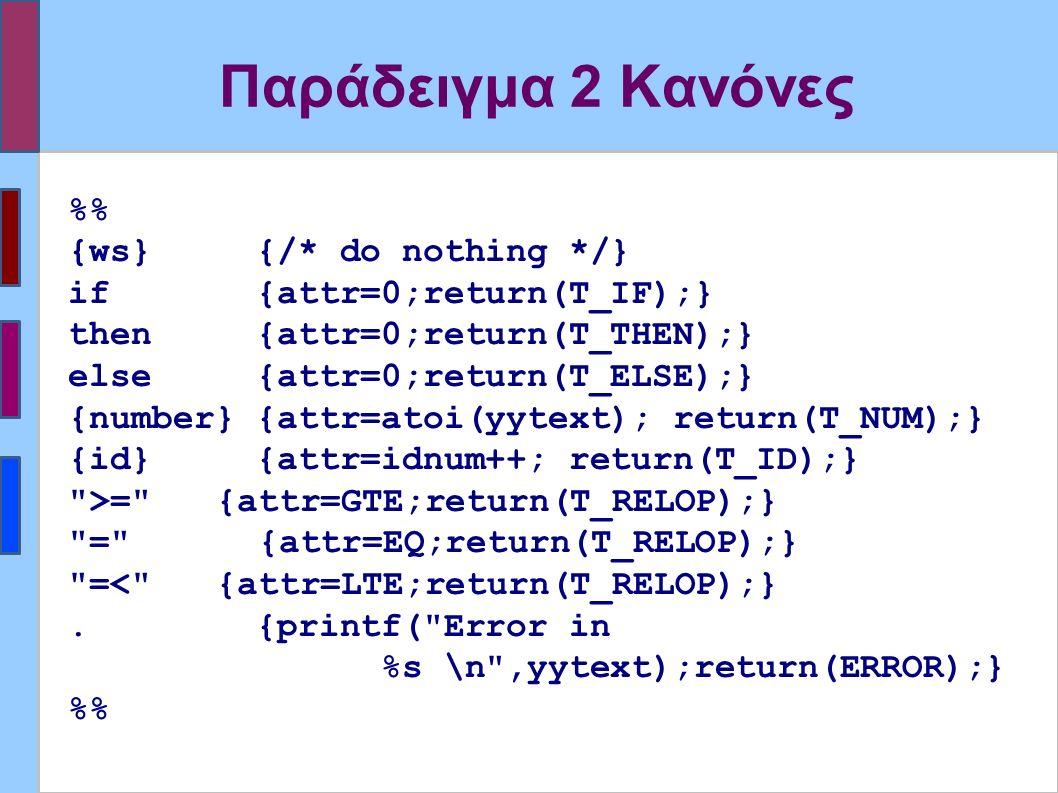 Παράδειγμα 2 Κανόνες % {ws} {/* do nothing */} if {attr=0;return(T_IF);} then {attr=0;return(T_THEN);} else {attr=0;return(T_ELSE);} {number} {attr=atoi(yytext); return(T_NUM);} {id} {attr=idnum++; return(T_ID);} >= {attr=GTE;return(T_RELOP);} = {attr=EQ;return(T_RELOP);} =< {attr=LTE;return(T_RELOP);}.