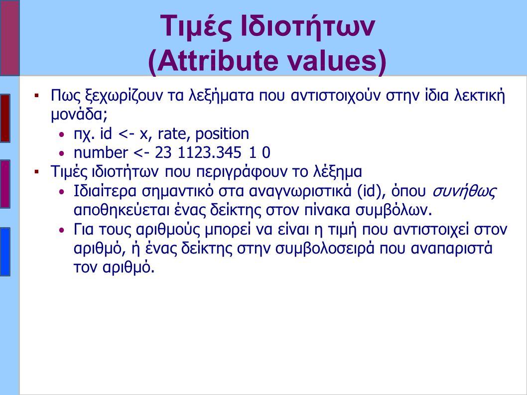 Τιμές Ιδιοτήτων (Attribute values) ▪Πως ξεχωρίζουν τα λεξήματα που αντιστοιχούν στην ίδια λεκτική μονάδα; πχ.
