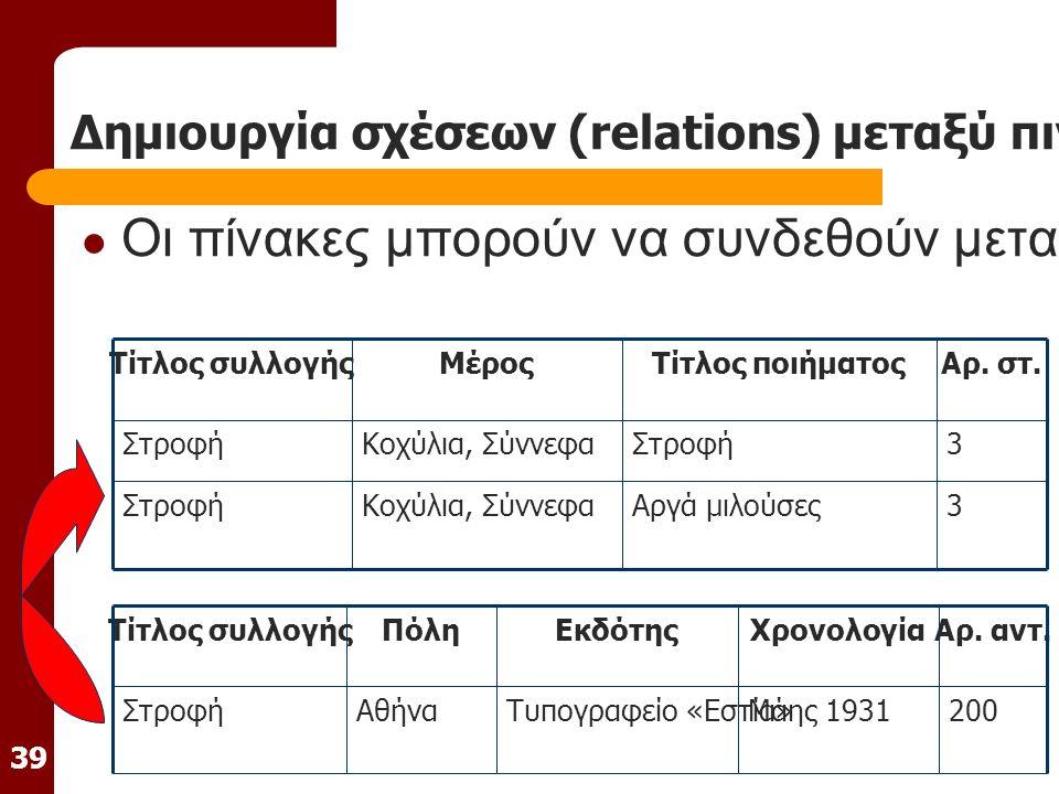 39 Δημιουργία σχέσεων (relations) μεταξύ πινάκων Οι πίνακες μπορούν να συνδεθούν μεταξύ τους 3Αργά μιλούσεςΚοχύλια, ΣύννεφαΣτροφή 3 Κοχύλια, ΣύννεφαΣτροφή Αρ.