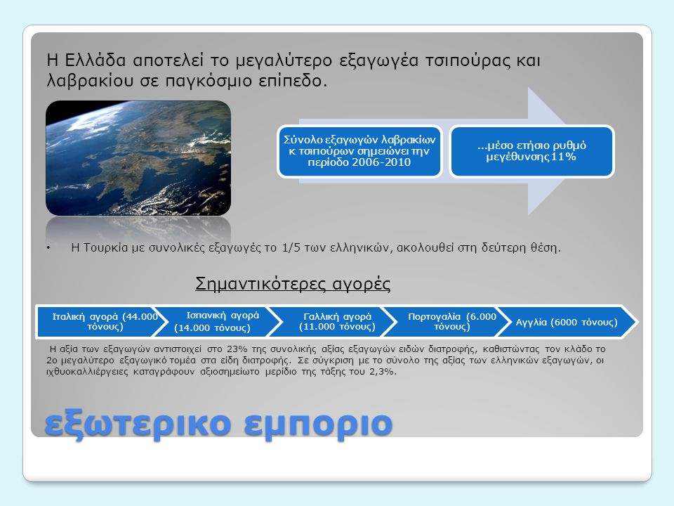 εξωτερικο εμποριο Η Ελλάδα αποτελεί το μεγαλύτερο εξαγωγέα τσιπούρας και λαβρακίου σε παγκόσμιο επίπεδο. Σύνολο εξαγωγών λαβρακίων κ τσιπούρων σημειών