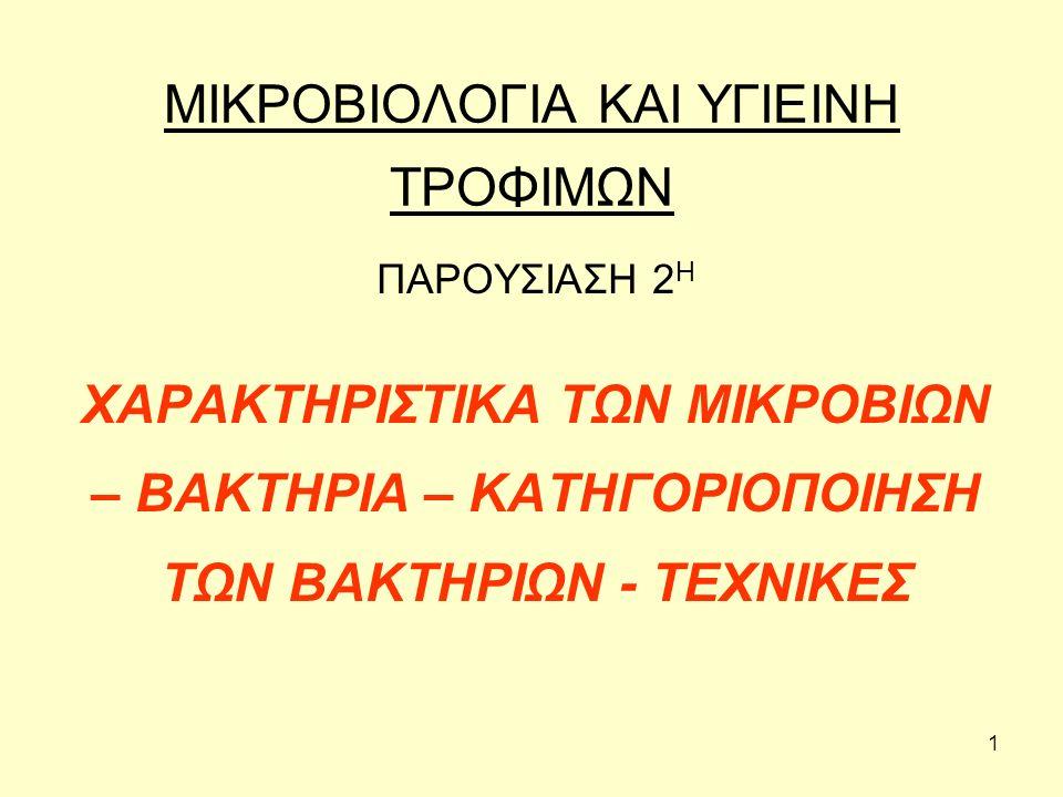 32 Βακτηριολυτικά ένζυμα, π.χ.