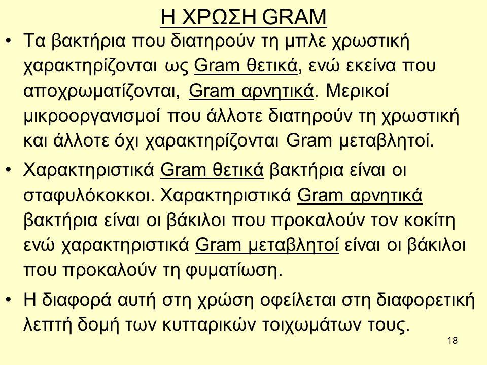 18 Η ΧΡΩΣΗ GRAM Τα βακτήρια που διατηρούν τη μπλε χρωστική χαρακτηρίζονται ως Gram θετικά, ενώ εκείνα που αποχρωματίζονται, Gram αρνητικά. Μερικοί μικ