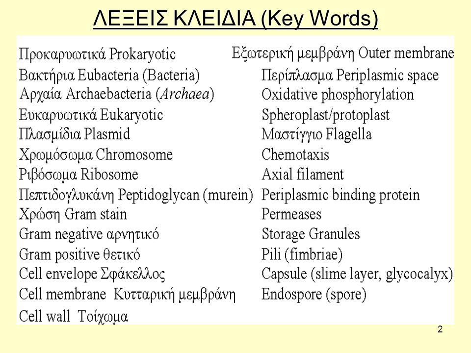 13 Πλασμίδια Πρόκειται για εξωχρωμοσωμικά DNA (Extra- chromosomal DNA) Βρίσκονται σε πολλαπλά αντίγραφα Κωδικοποιούν - Παράγοντες παθογένειας (pathogenesis factors) - Παράγοντες αντίστασης στα αντιβιοτικά (antibiotic resistance factors)