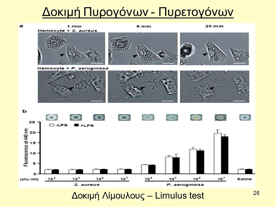 26 Δοκιμή Πυρογόνων - Πυρετογόνων Δοκιμή Λίμουλους – Limulus test