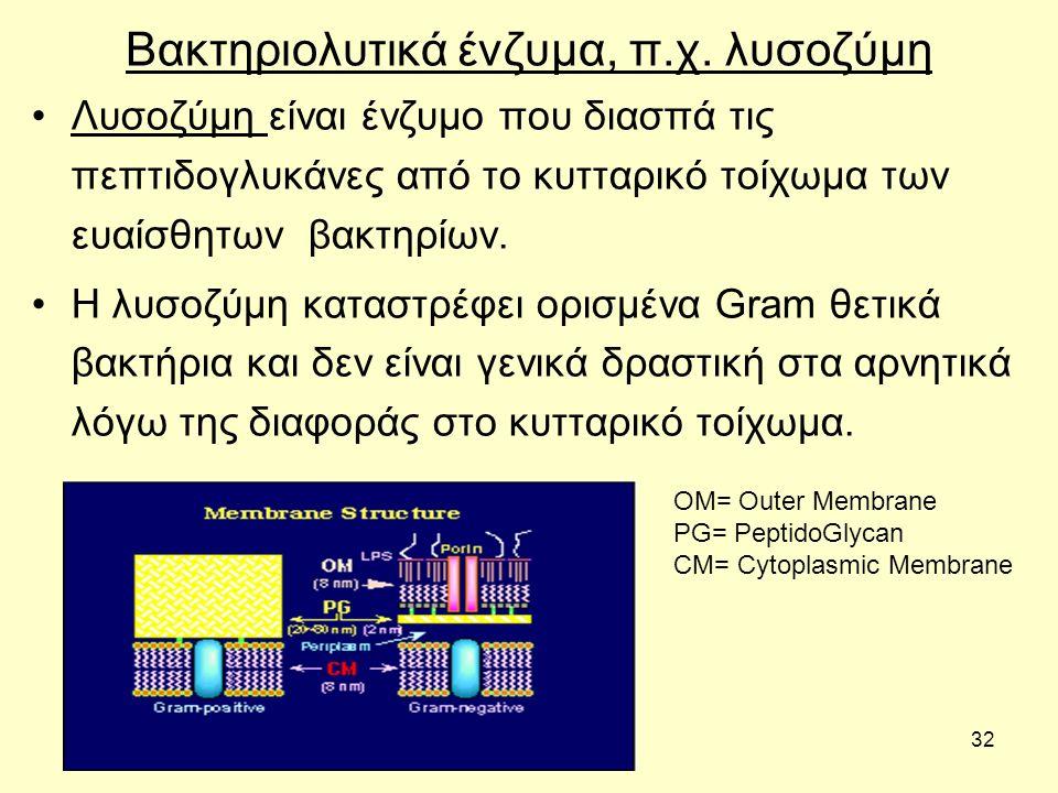 32 Βακτηριολυτικά ένζυμα, π.χ. λυσοζύμη Λυσοζύμη είναι ένζυμο που διασπά τις πεπτιδογλυκάνες από το κυτταρικό τοίχωμα των ευαίσθητων βακτηρίων. Η λυσο