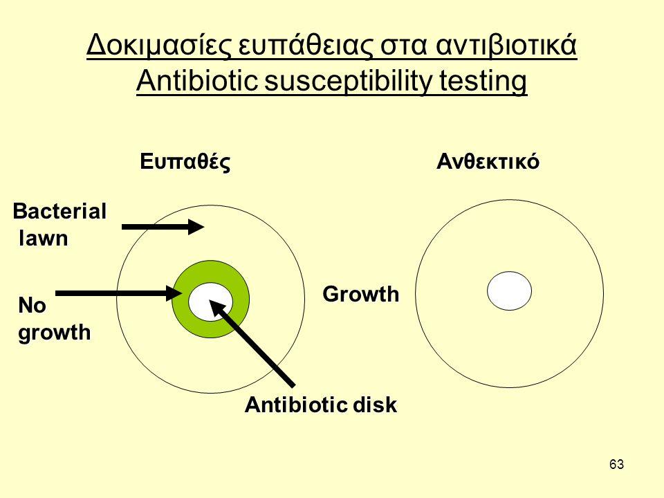 63 No growth Δοκιμασίες ευπάθειας στα αντιβιοτικά Antibiotic susceptibility testing ΕυπαθέςΑνθεκτικό Bacterial lawn lawn Growth Antibiotic disk