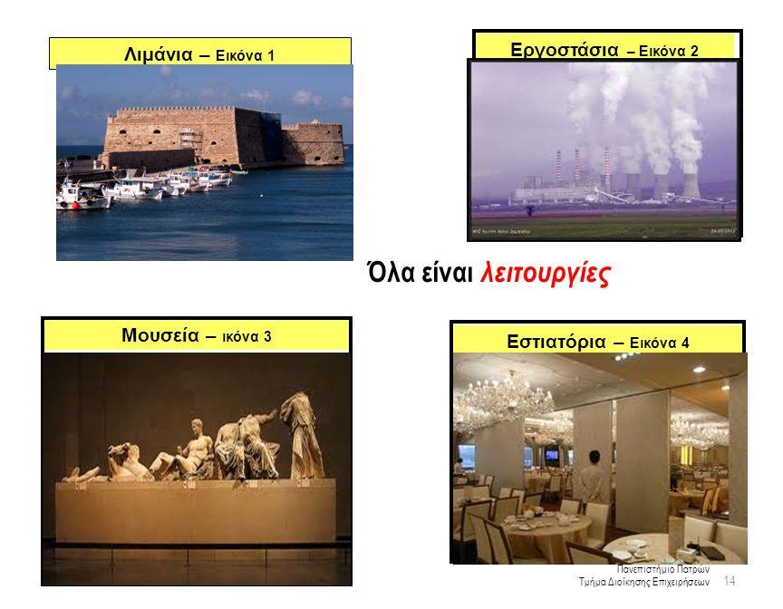 Πανεπιστήμιο Πατρών Τμήμα Διοίκησης Επιχειρήσεων © Ανδρέας Νεάρχου 14 Όλα είναι λειτουργίες Λιμάνια – Εικόνα 1 Εργοστάσια – Εικόνα 2 Μουσεία – ικόνα 3 Εστιατόρια – Εικόνα 4