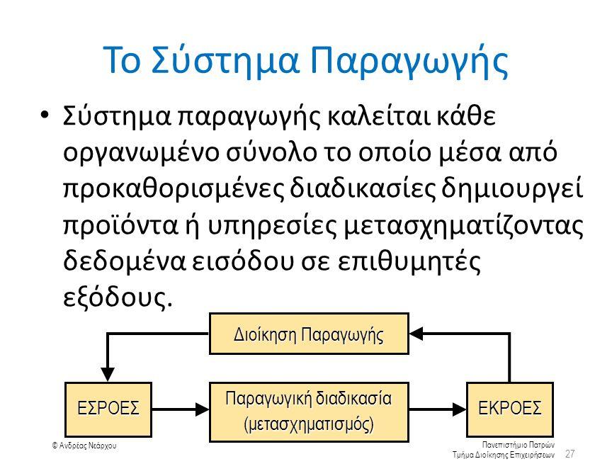 Πανεπιστήμιο Πατρών Τμήμα Διοίκησης Επιχειρήσεων © Ανδρέας Νεάρχου Το Σύστημα Παραγωγής Σύστημα παραγωγής καλείται κάθε οργανωμένο σύνολο το οποίο μέσα από προκαθορισμένες διαδικασίες δημιουργεί προϊόντα ή υπηρεσίες μετασχηματίζοντας δεδομένα εισόδου σε επιθυμητές εξόδους.