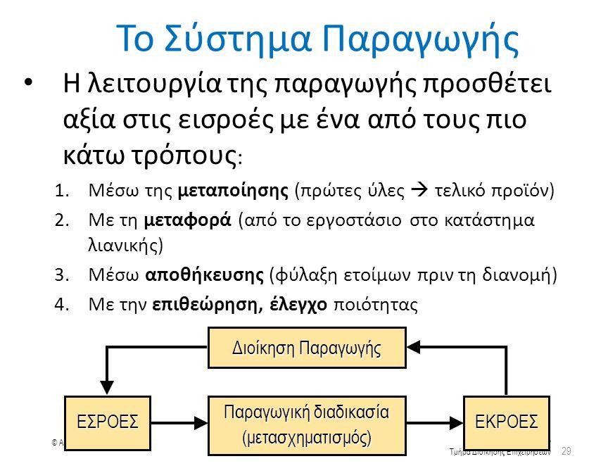 Πανεπιστήμιο Πατρών Τμήμα Διοίκησης Επιχειρήσεων © Ανδρέας Νεάρχου Το Σύστημα Παραγωγής Η λειτουργία της παραγωγής προσθέτει αξία στις εισροές με ένα από τους πιο κάτω τρόπους : 1.Μέσω της μεταποίησης (πρώτες ύλες  τελικό προϊόν) 2.Με τη μεταφορά (από το εργοστάσιο στο κατάστημα λιανικής) 3.Μέσω αποθήκευσης (φύλαξη ετοίμων πριν τη διανομή) 4.Με την επιθεώρηση, έλεγχο ποιότητας 29 Παραγωγική διαδικασία (μετασχηματισμός)ΕΚΡΟΕΣ Διοίκηση Παραγωγής ΕΣΡΟΕΣ