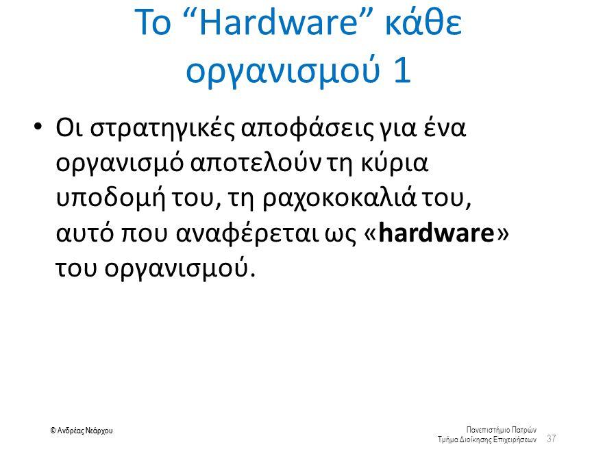 Πανεπιστήμιο Πατρών Τμήμα Διοίκησης Επιχειρήσεων © Ανδρέας Νεάρχου Το Hardware κάθε οργανισμού 1 Οι στρατηγικές αποφάσεις για ένα οργανισμό αποτελούν τη κύρια υποδομή του, τη ραχοκοκαλιά του, αυτό που αναφέρεται ως «hardware» του οργανισμού.
