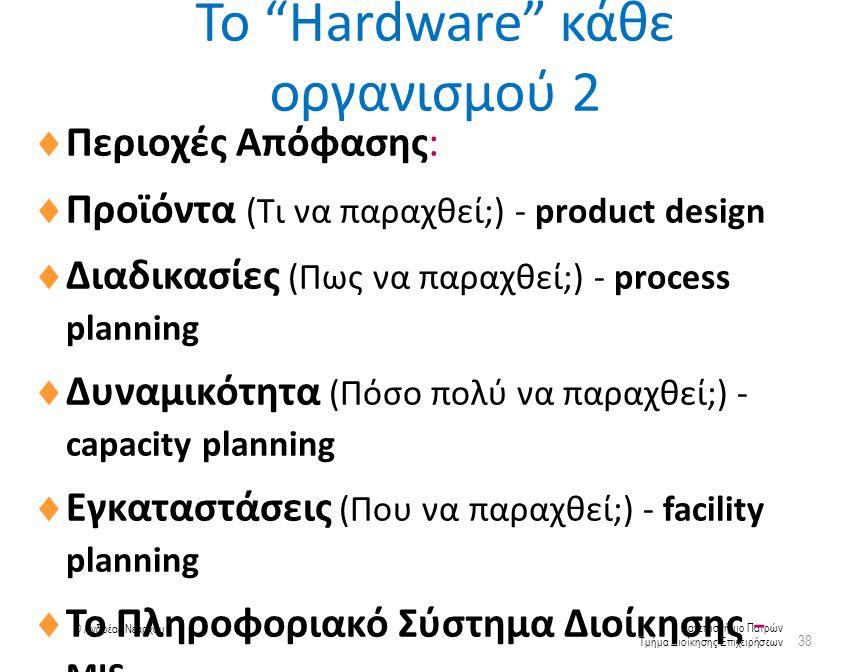 Πανεπιστήμιο Πατρών Τμήμα Διοίκησης Επιχειρήσεων © Ανδρέας Νεάρχου  Περιοχές Απόφασης:  Προϊόντα (Τι να παραχθεί;) - product design  Διαδικασίες (Πως να παραχθεί;) - process planning  Δυναμικότητα (Πόσο πολύ να παραχθεί;) - capacity planning  Εγκαταστάσεις (Που να παραχθεί;) - facility planning  Το Πληροφοριακό Σύστημα Διοίκησης - MIS 38 Το Hardware κάθε οργανισμού 2