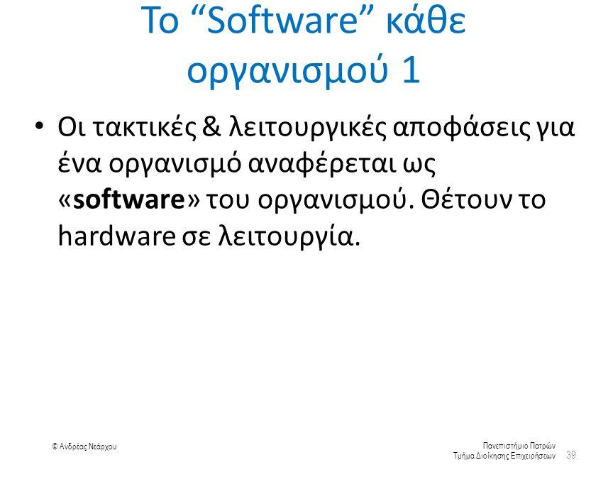 Πανεπιστήμιο Πατρών Τμήμα Διοίκησης Επιχειρήσεων © Ανδρέας Νεάρχου Το Software κάθε οργανισμού 1 Οι τακτικές & λειτουργικές αποφάσεις για ένα οργανισμό αναφέρεται ως «software» του οργανισμού.