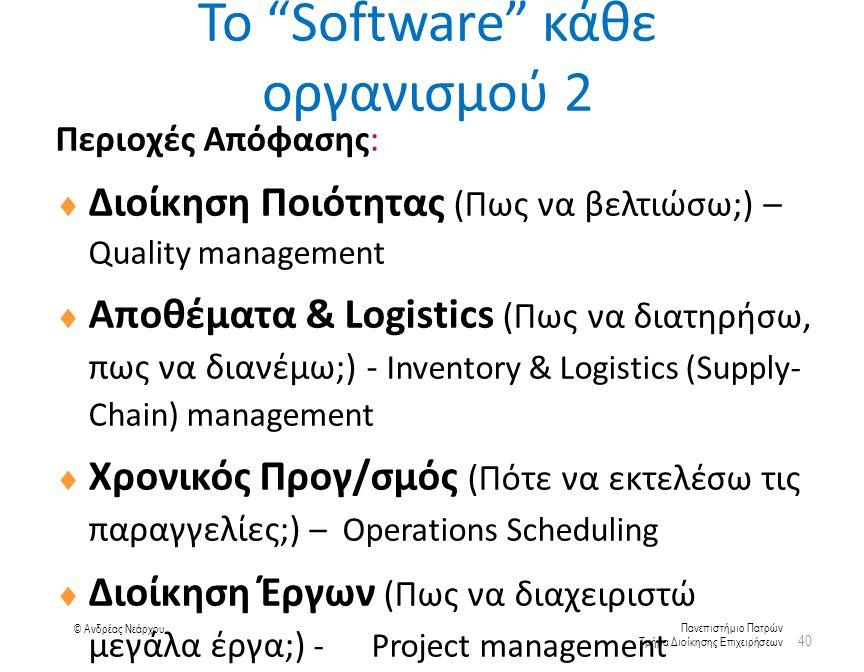 Πανεπιστήμιο Πατρών Τμήμα Διοίκησης Επιχειρήσεων © Ανδρέας Νεάρχου 40 Περιοχές Απόφασης:  Διοίκηση Ποιότητας (Πως να βελτιώσω;) – Quality management  Αποθέματα & Logistics (Πως να διατηρήσω, πως να διανέμω;) - Inventory & Logistics (Supply- Chain) management  Χρονικός Προγ/σμός (Πότε να εκτελέσω τις παραγγελίες;) – Operations Scheduling  Διοίκηση Έργων (Πως να διαχειριστώ μεγάλα έργα;) - Project management Το Software κάθε οργανισμού 2
