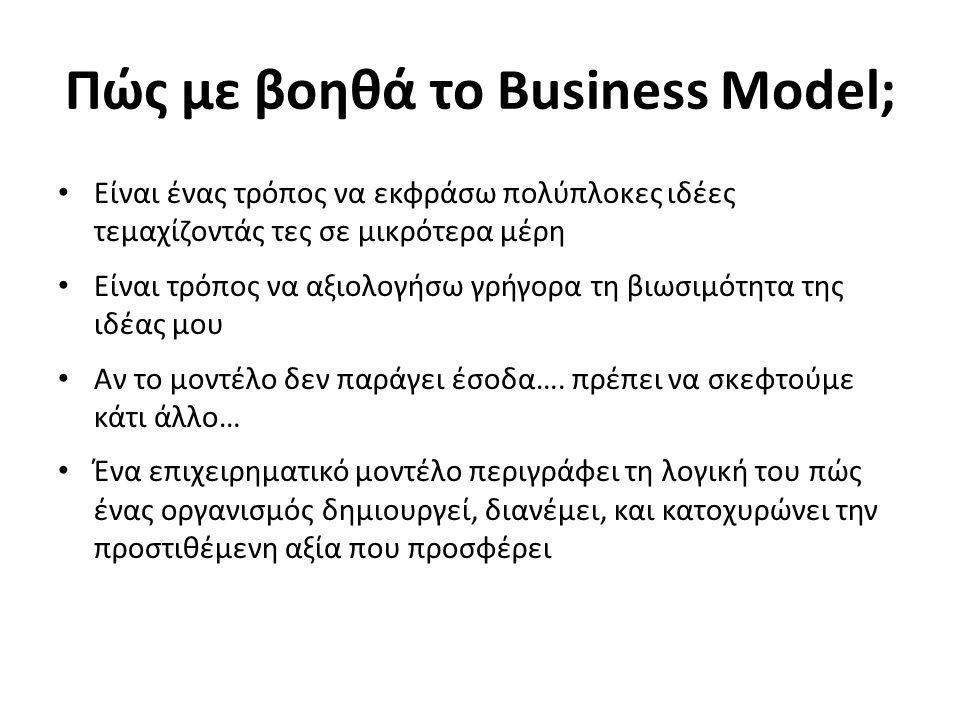 Πώς με βοηθά το Business Model; Είναι ένας τρόπος να εκφράσω πολύπλοκες ιδέες τεμαχίζοντάς τες σε μικρότερα μέρη Είναι τρόπος να αξιολογήσω γρήγορα τη βιωσιμότητα της ιδέας μου Αν το μοντέλο δεν παράγει έσοδα….