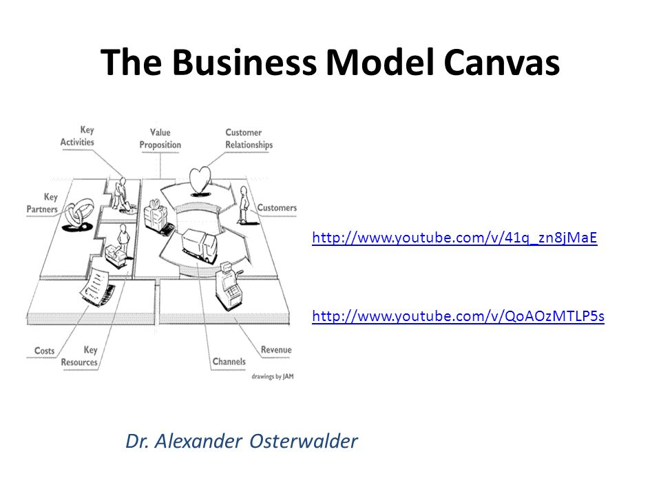 The Business Model Canvas Dr. Alexander Osterwalder http://www.youtube.com/v/QoAOzMTLP5s http://www.youtube.com/v/41q_zn8jMaE