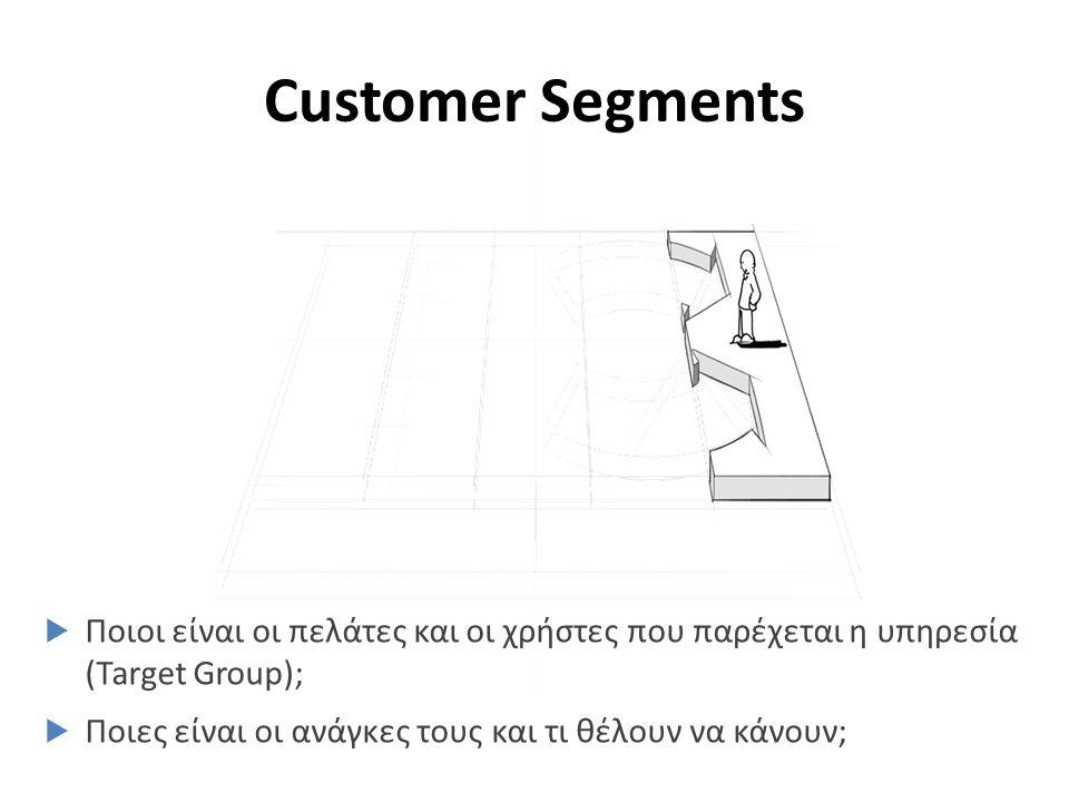  Ποιοι είναι οι πελάτες και οι χρήστες που παρέχεται η υπηρεσία (Target Group);  Ποιες είναι οι ανάγκες τους και τι θέλουν να κάνουν; Customer Segments