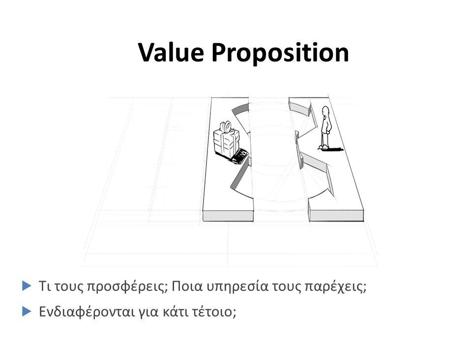  Τι τους προσφέρεις; Ποια υπηρεσία τους παρέχεις;  Ενδιαφέρονται για κάτι τέτοιο; Value Proposition