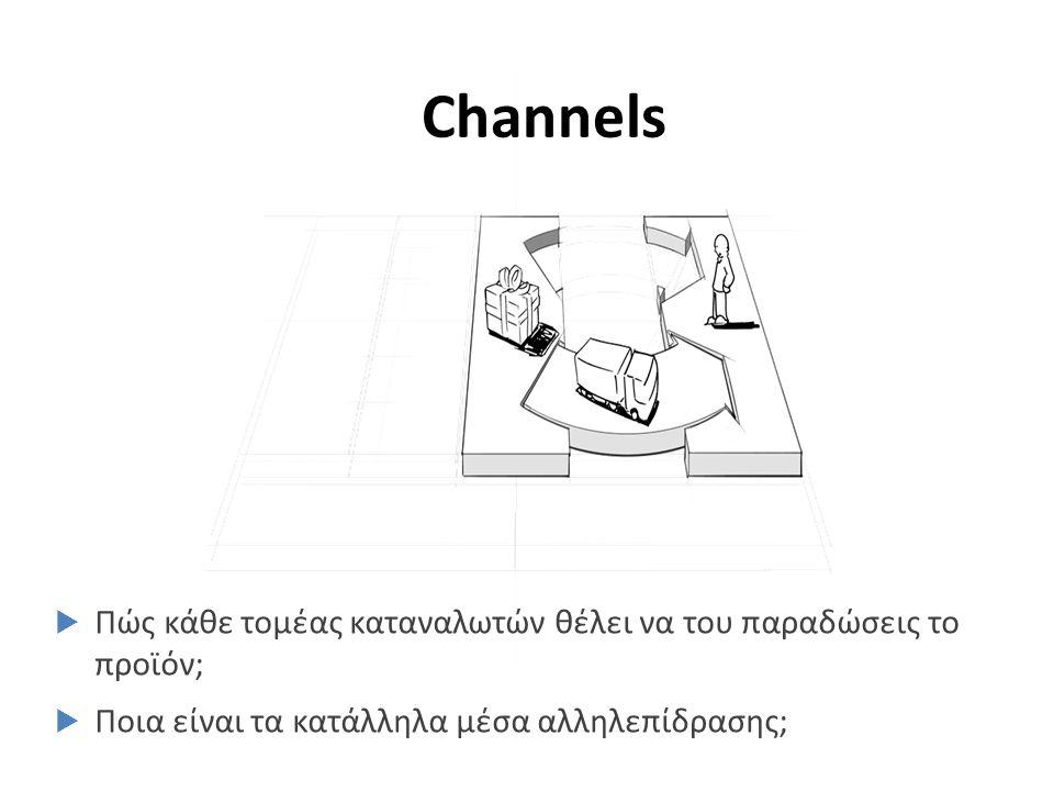 Channels  Πώς κάθε τομέας καταναλωτών θέλει να του παραδώσεις το προϊόν;  Ποια είναι τα κατάλληλα μέσα αλληλεπίδρασης;