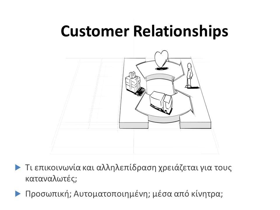  Τι επικοινωνία και αλληλεπίδραση χρειάζεται για τους καταναλωτές;  Προσωπική; Αυτοματοποιημένη; μέσα από κίνητρα; Customer Relationships