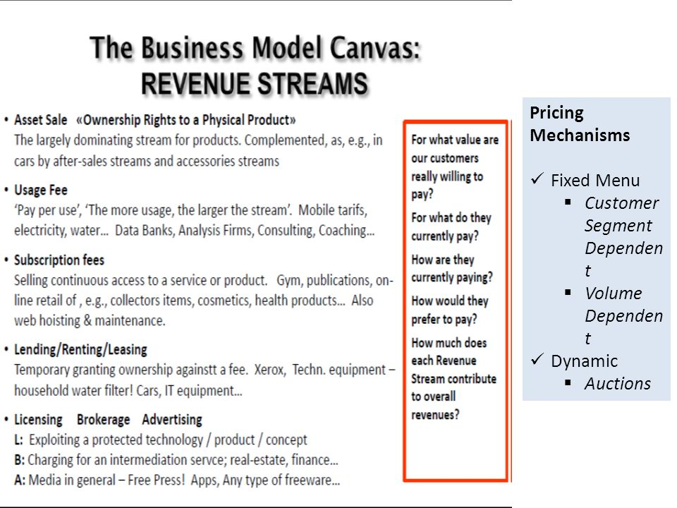 Pricing Mechanisms Fixed Menu  Customer Segment Dependen t  Volume Dependen t Dynamic  Auctions