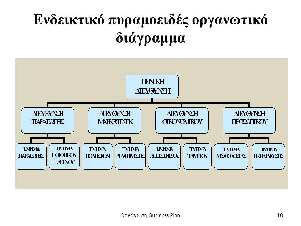ΥΠΟΔΕΙΓΜΑΤΑ ΟΡΓΑΝΩΤΙΚΩΝ ΔΙΑΓΡΑΜΜΑΤΩΝ Οργάνωση-Business Plan9