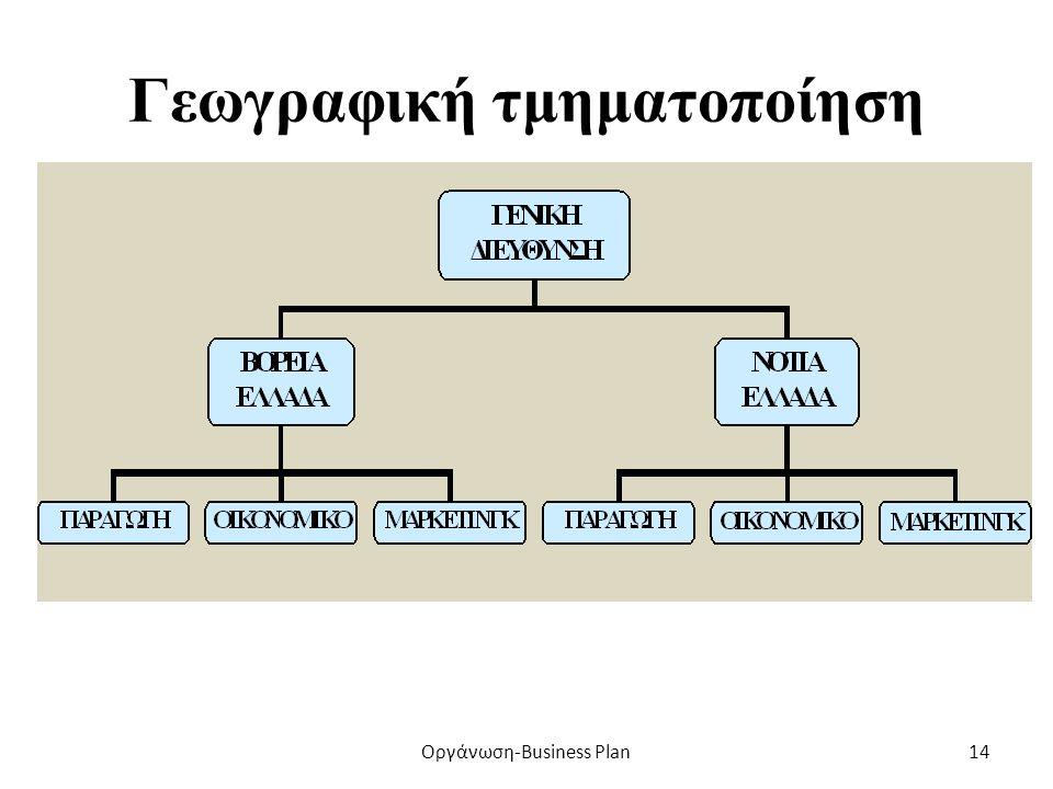 Τμηματοποίηση κατά προϊόν ή υπηρεσία Οργάνωση-Business Plan13
