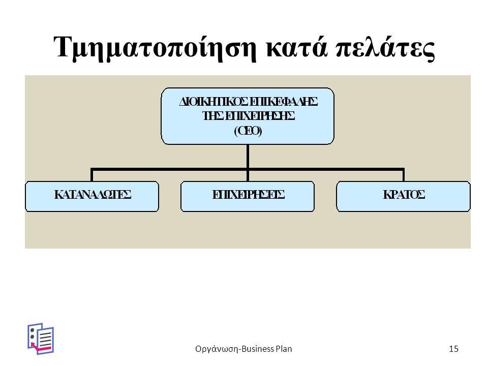 Γεωγραφική τμηματοποίηση Οργάνωση-Business Plan14