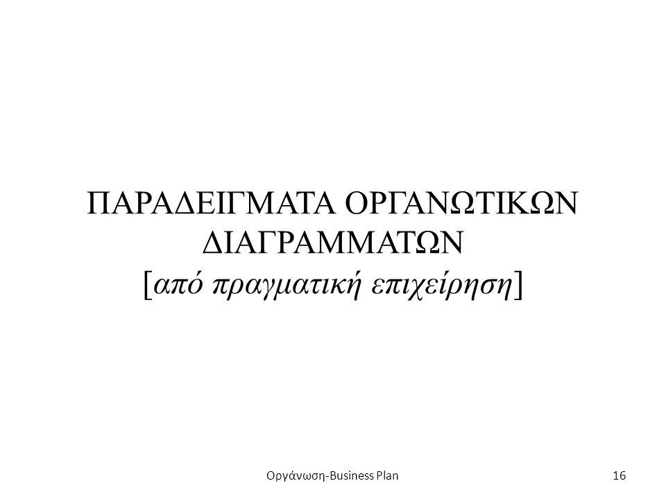 Τμηματοποίηση κατά πελάτες Οργάνωση-Business Plan15