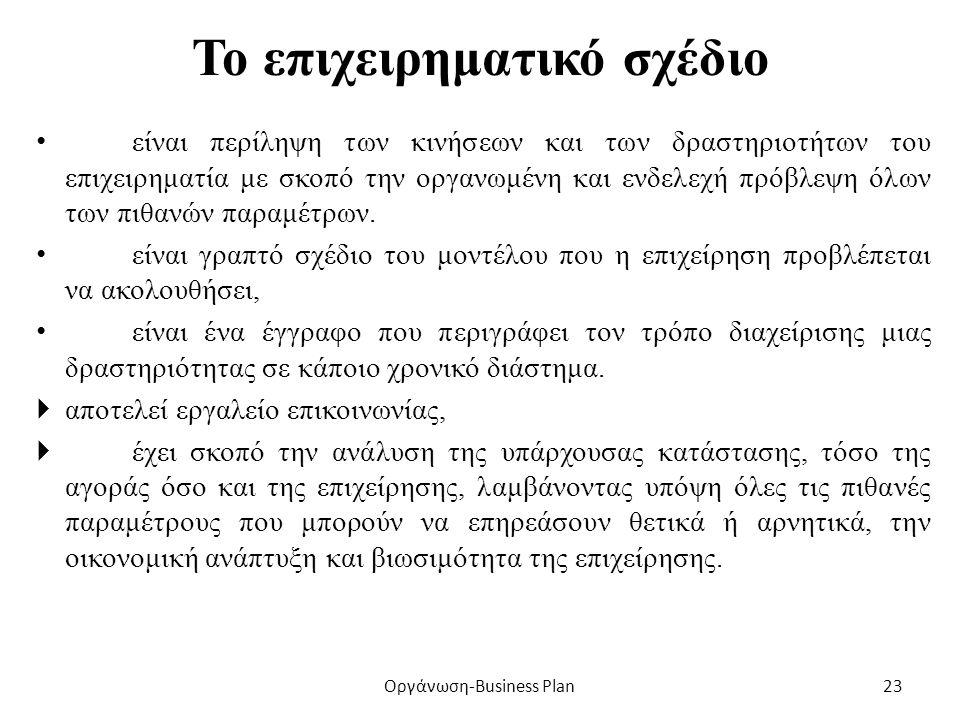 Business Plan Από την ιστοσελίδα http://www.epiheirimatikotita.gr/joomla157 Οργάνωση-Business Plan22