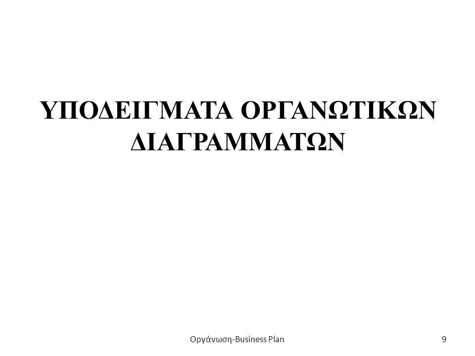 Τι είναι η Οργάνωση Η οργάνωση είναι ένα σύνολο συνειδητά συντονισμένων δραστηριοτήτων από ένα σύνολο ανθρώπων που με βάση την επικοινωνία προσπαθούν να πετύχουν ένα αποτέλεσμα / σκοπό.