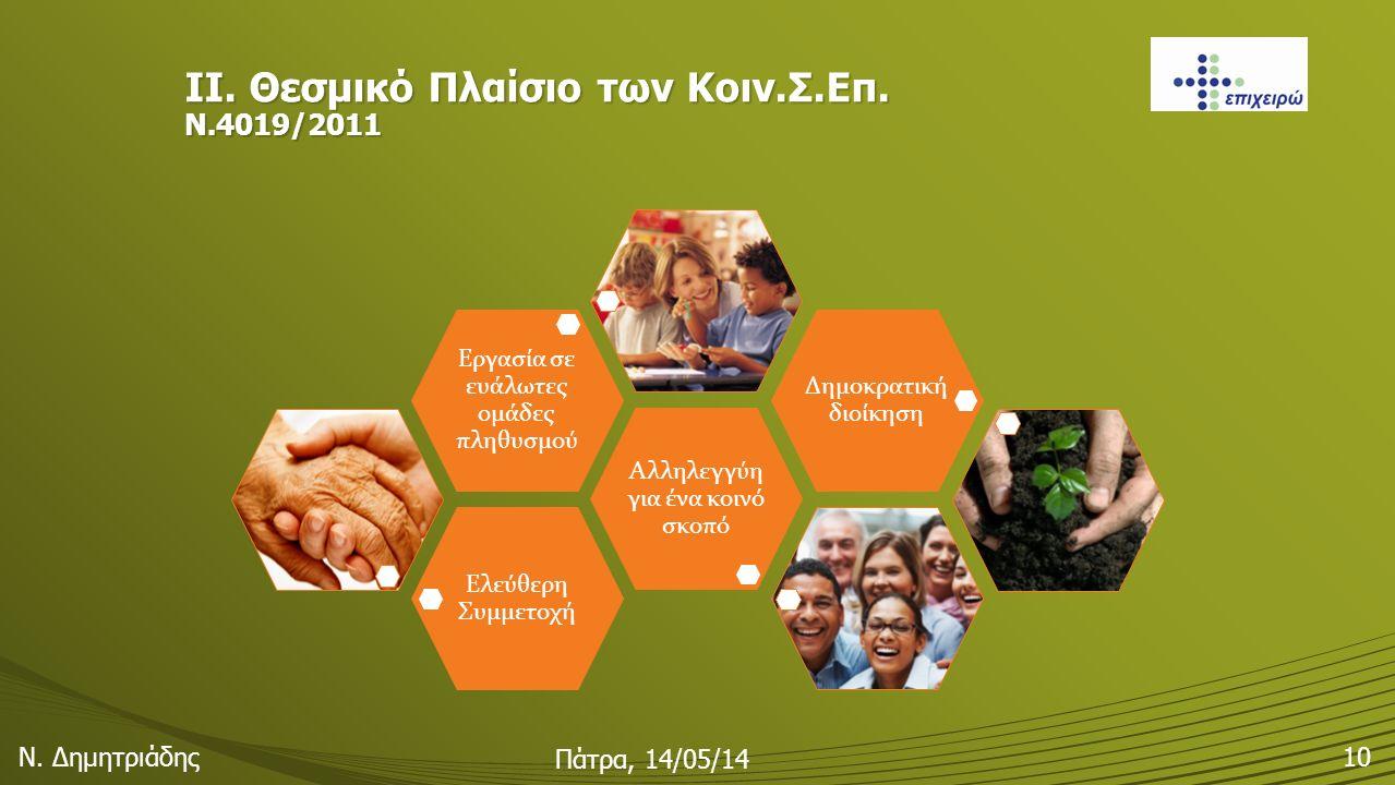 ΙΙ. Θεσμικό Πλαίσιο των Κοιν.Σ.Επ. Ν.4019/2011 Ελεύθερη Συμμετοχή Αλληλεγγύη για ένα κοινό σκοπό Εργασία σε ευάλωτες ομάδες πληθυσμού Δημοκρατική διοί