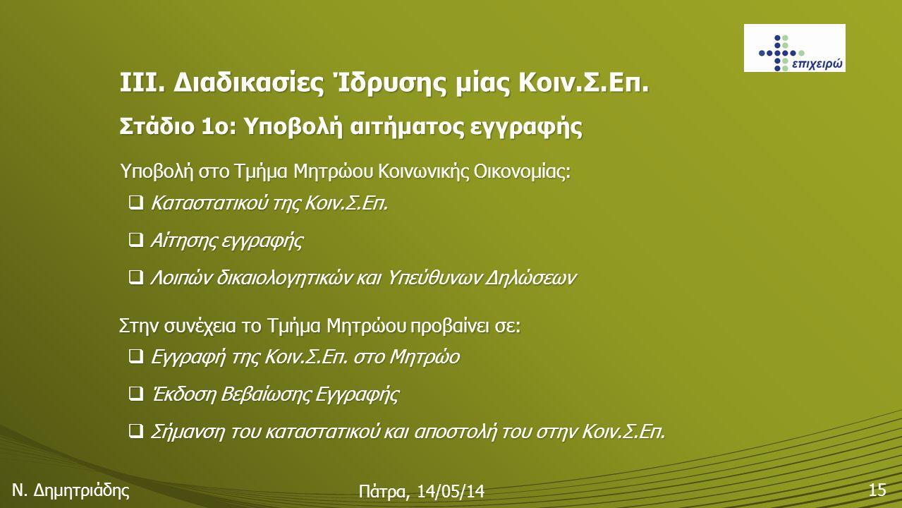 Στάδιο 1ο: Υποβολή αιτήματος εγγραφής  Εγγραφή της Κοιν.Σ.Επ. στο Μητρώο  Έκδοση Βεβαίωσης Εγγραφής  Σήμανση του καταστατικού και αποστολή του στην