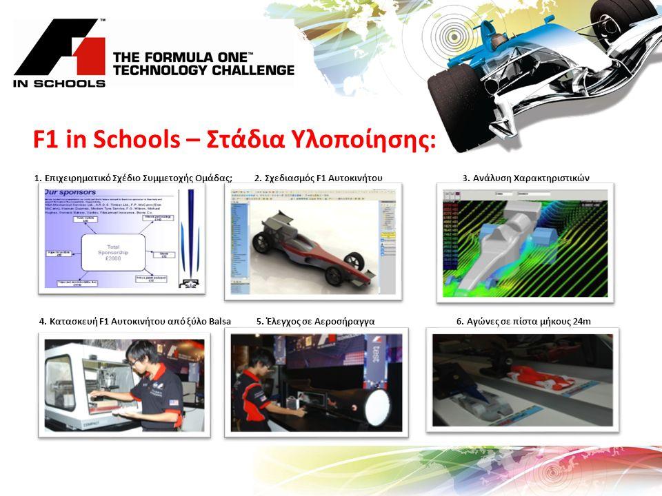 F1 in Schools – Στάδια Υλοποίησης: 1. Επιχειρηματικό Σχέδιο Συμμετοχής Ομάδας; 2.