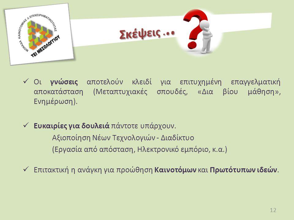 12 Οι γνώσεις αποτελούν κλειδί για επιτυχημένη επαγγελματική αποκατάσταση (Μεταπτυχιακές σπουδές, «Δια βίου μάθηση», Ενημέρωση).