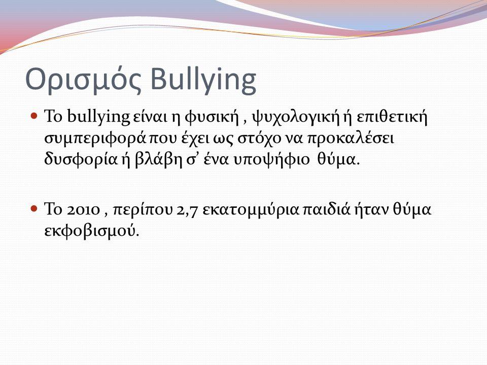 Ορισμός Bullying To bullying είναι η φυσική, ψυχολογική ή επιθετική συμπεριφορά που έχει ως στόχο να προκαλέσει δυσφορία ή βλάβη σ' ένα υποψήφιο θύμα.