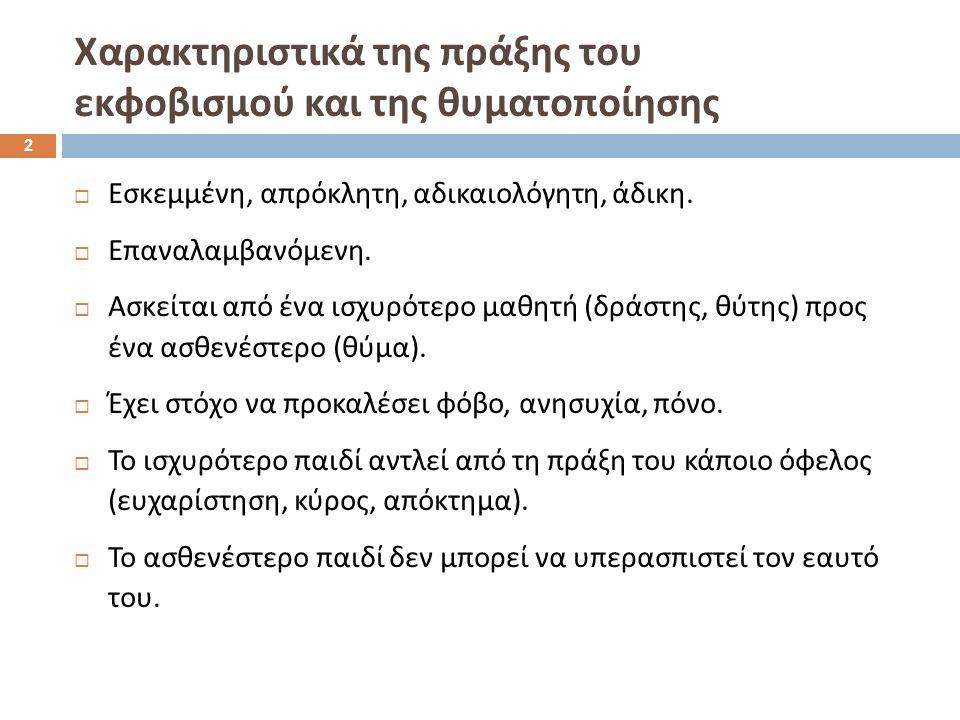 Θεματολογία και στόχοι των 10 εργαστηρίων του προγράμματος 7/7 43