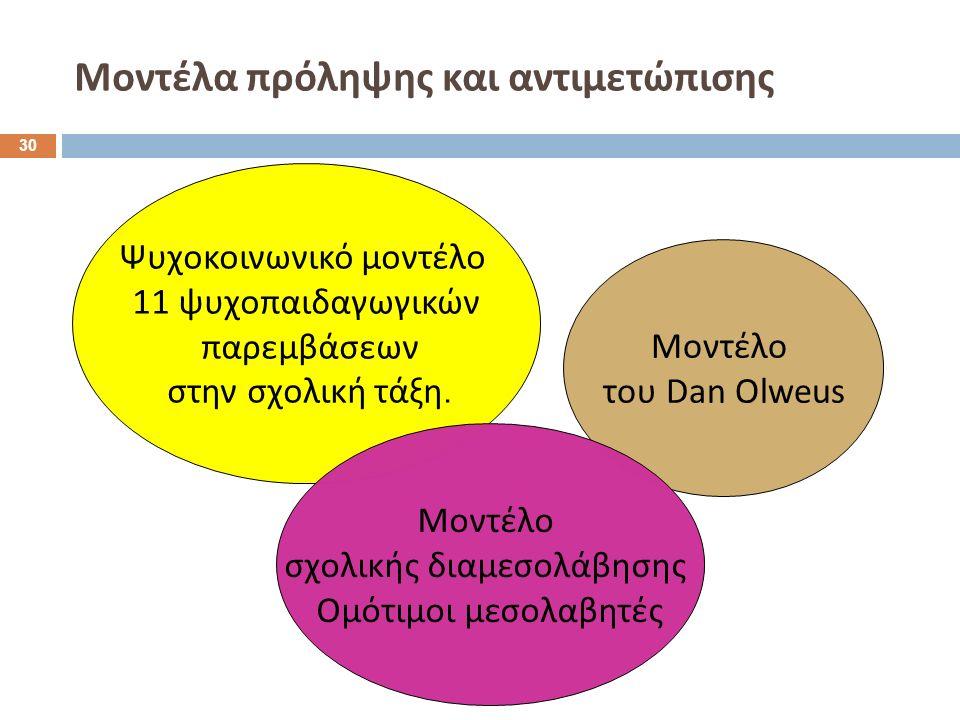 Ψυχοκοινωνικό μοντέλο 11 ψυχοπαιδαγωγικών παρεμβάσεων στην σχολική τάξη.