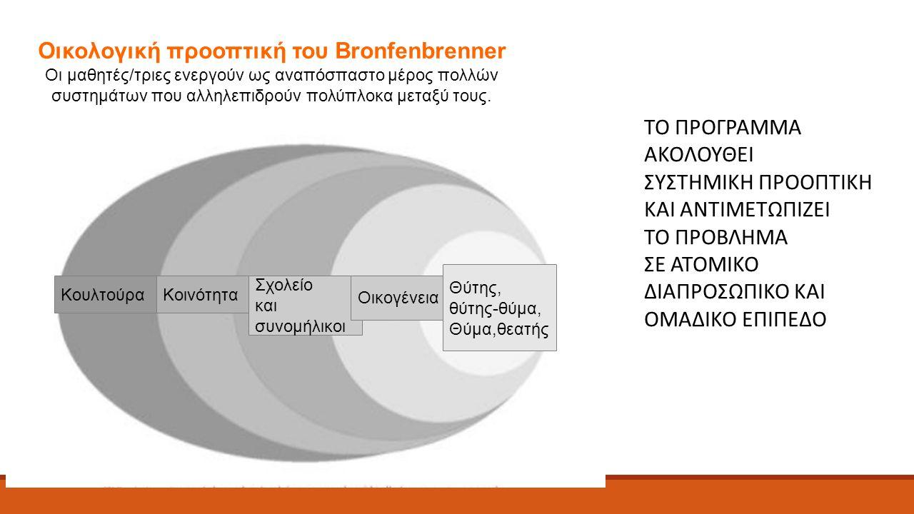 Οικολογική προοπτική του Bronfenbrenner Οι μαθητές/τριες ενεργούν ως αναπόσπαστο μέρος πολλών συστημάτων που αλληλεπιδρούν πολύπλοκα μεταξύ τους.