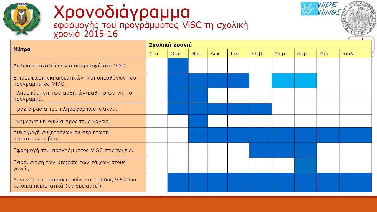Χρονοδιάγραμμα εφαρμογής του προγράμματος ViSC τη σχολική χρονιά 2015-16 Μέτρα Σχολική χρονιά ΣεπΟκτΝοεΔεκΙανΦεβΜαρΑπρΜάιΙουλ Δηλώσεις σχολείων για συμμετοχή στο ViSC.