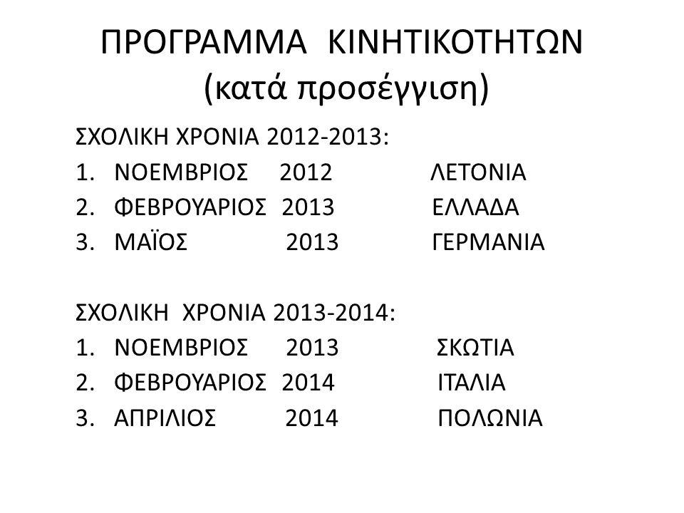 ΠΡΟΓΡΑΜΜΑ ΚΙΝΗΤΙΚΟΤΗΤΩΝ (κατά προσέγγιση) ΣΧΟΛΙΚΗ ΧΡΟΝΙΑ 2012-2013: 1.ΝΟΕΜΒΡΙΟΣ 2012 ΛΕΤΟΝΙΑ 2.ΦΕΒΡΟΥΑΡΙΟΣ 2013 ΕΛΛΑΔΑ 3.ΜΑΪΟΣ 2013 ΓΕΡΜΑΝΙΑ ΣΧΟΛΙΚΗ ΧΡΟΝΙΑ 2013-2014: 1.ΝΟΕΜΒΡΙΟΣ 2013 ΣΚΩΤΙΑ 2.ΦΕΒΡΟΥΑΡΙΟΣ 2014 ΙΤΑΛΙΑ 3.ΑΠΡΙΛΙΟΣ 2014 ΠΟΛΩΝΙΑ